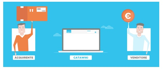 cata5